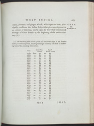 The History, Civil And Commercial, Of The British Colonies In The West Indies -Volume 1, Page 267